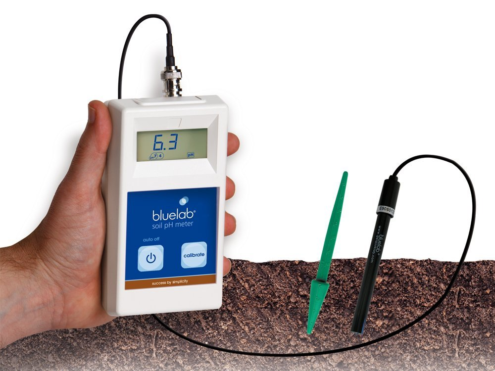 2 Different Types Of Ph Meters Types Uses Az Chemistry