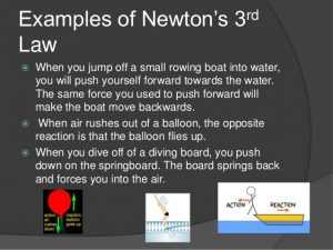 newtons third law definition