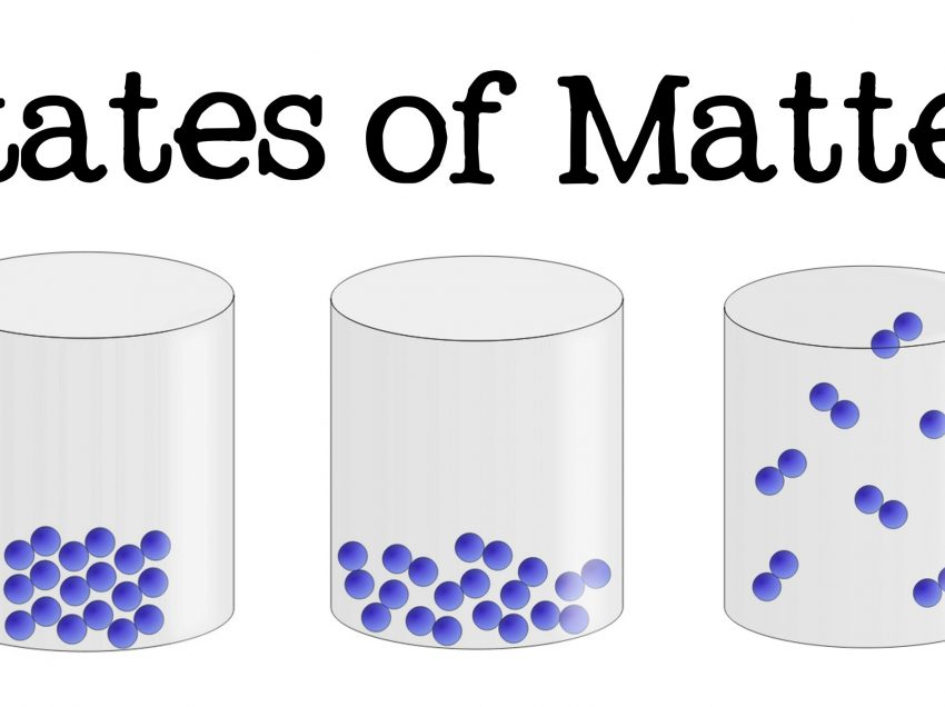3 States of Matter Definition and Examples – Brief Explanation